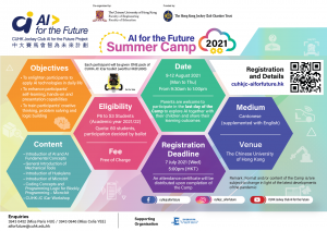 SummerCamp_Approved_Final_Poster - Eng